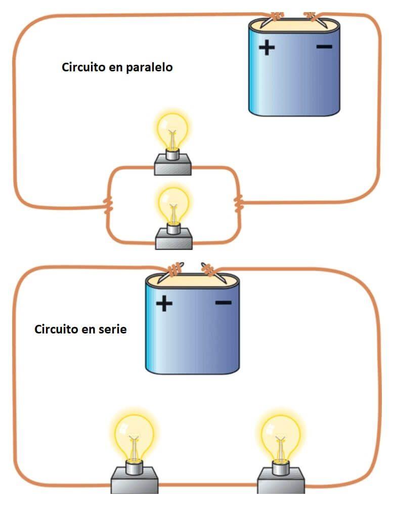 circuito electrico en serie y en paralelo